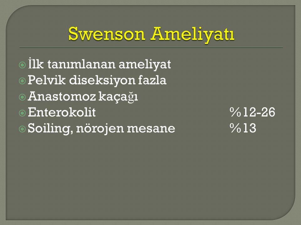  İ lk tanımlanan ameliyat  Pelvik diseksiyon fazla  Anastomoz kaça ğ ı  Enterokolit%12-26  Soiling, nörojen mesane%13