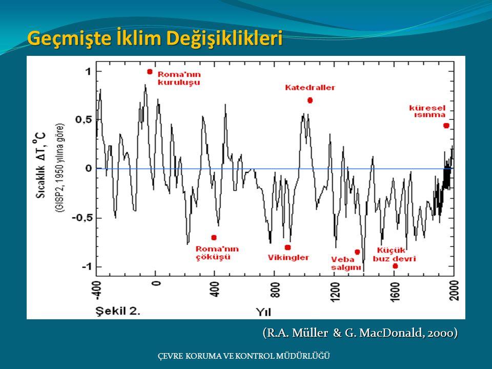 ÇEVRE KORUMA VE KONTROL MÜDÜRLÜĞÜ Geçmişte İklim Değişiklikleri (R.A. Müller & G. MacDonald, 2000)