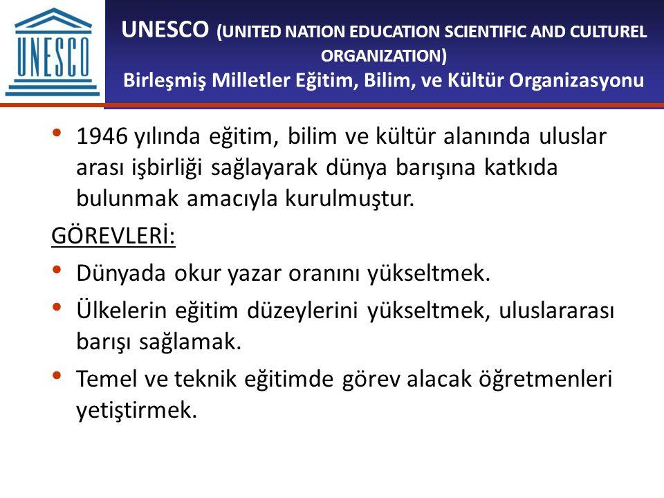 UNESCO (UNITED NATION EDUCATION SCIENTIFIC AND CULTUREL ORGANIZATION) Birleşmiş Milletler Eğitim, Bilim, ve Kültür Organizasyonu 1946 yılında eğitim,