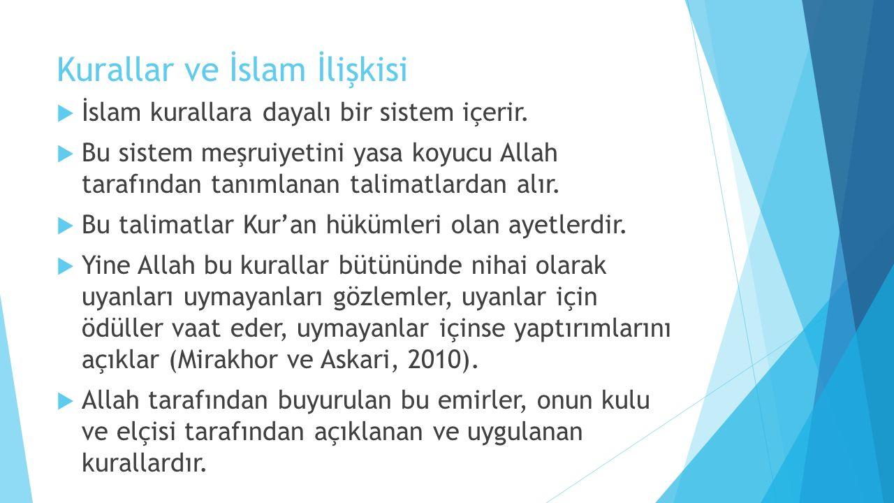 Kurallar ve İslam İlişkisi  İslam kurallara dayalı bir sistem içerir.  Bu sistem meşruiyetini yasa koyucu Allah tarafından tanımlanan talimatlardan