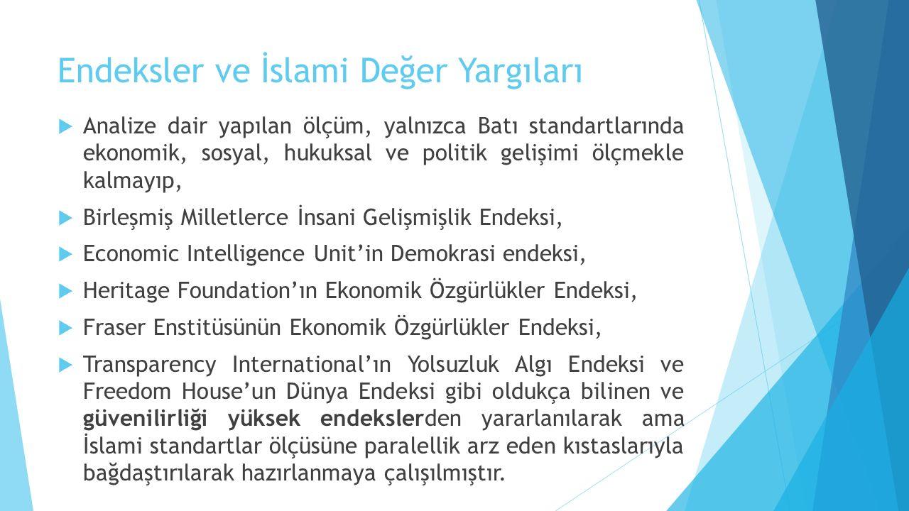 Endeksler ve İslami Değer Yargıları  Analize dair yapılan ölçüm, yalnızca Batı standartlarında ekonomik, sosyal, hukuksal ve politik gelişimi ölçmekl