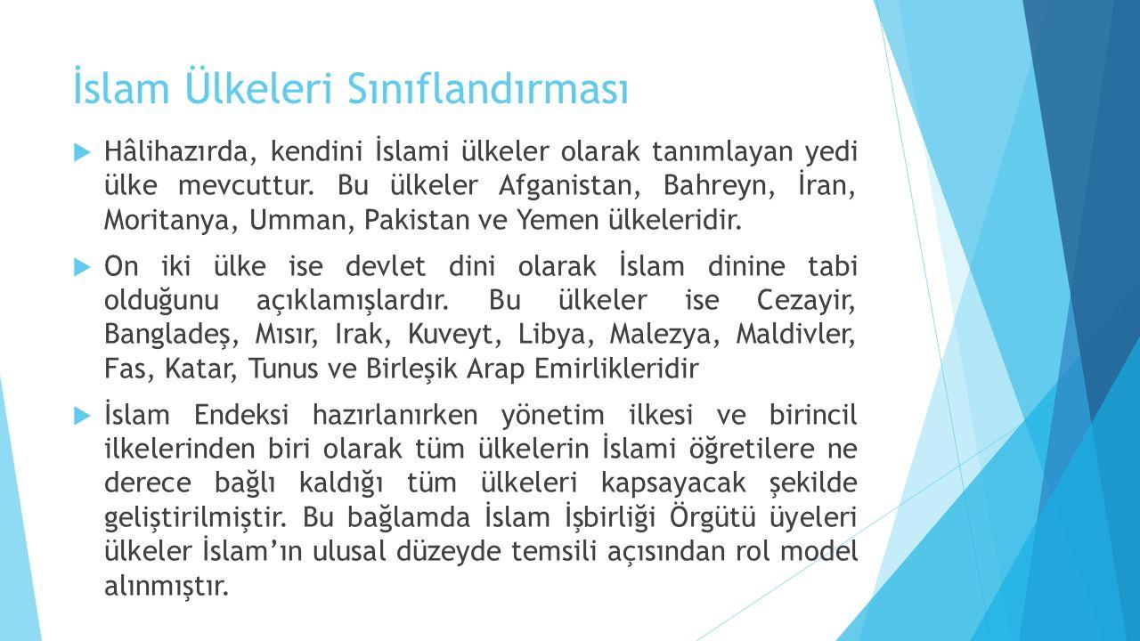 İslam Ülkeleri Sınıflandırması  Hâlihazırda, kendini İslami ülkeler olarak tanımlayan yedi ülke mevcuttur.