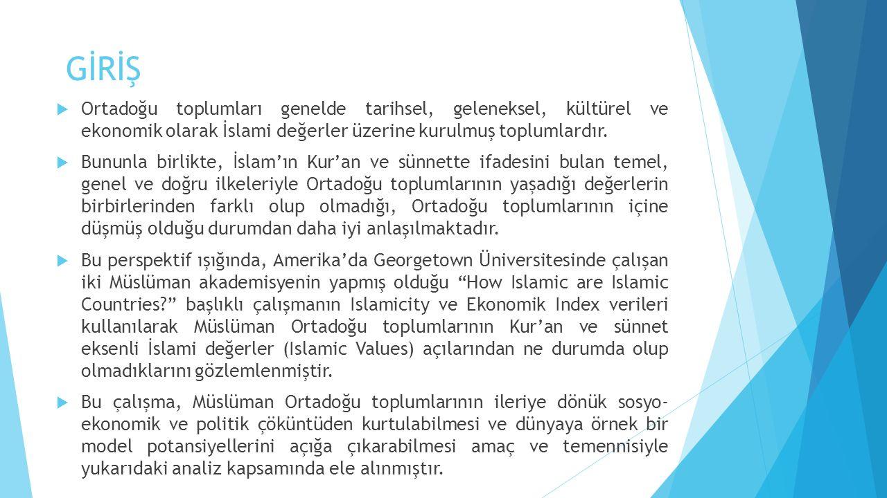 GİRİŞ  Ortadoğu toplumları genelde tarihsel, geleneksel, kültürel ve ekonomik olarak İslami değerler üzerine kurulmuş toplumlardır.