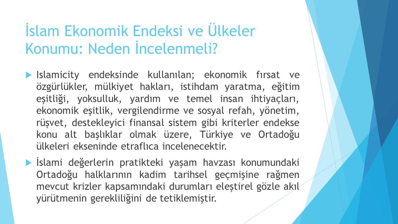 İslam Ekonomik Endeksi ve Ülkeler Konumu: Neden İncelenmeli?  Islamicity endeksinde kullanılan; ekonomik fırsat ve özgürlükler, mülkiyet hakları, ist