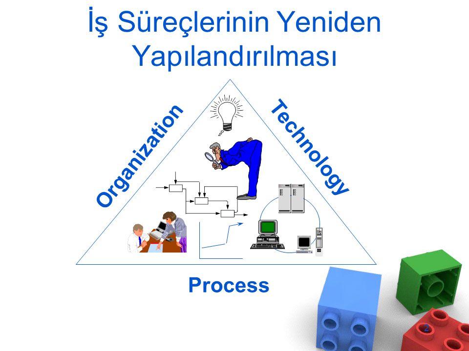 İş Süreçlerinin Yeniden Yapılandırılması Business Process Reengineering Tüm işletme süreçlerinin gözden geçirilmesi –İş tanımları –Yönetim sistemleri –Organizasyon yapısı –Varsayımlar ve inanışlar 3