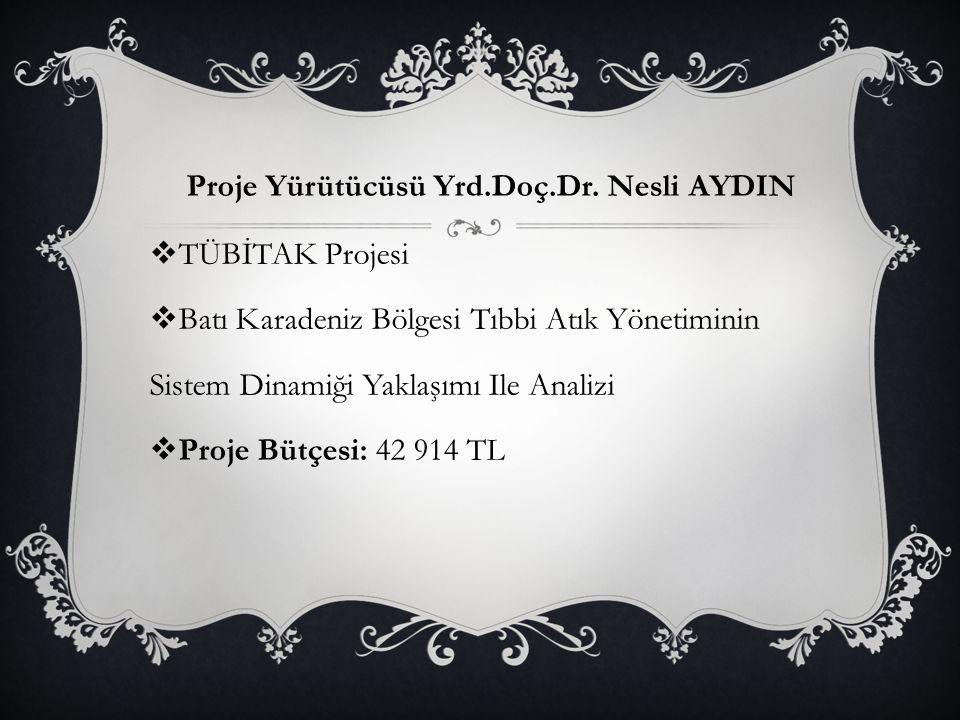 Proje Yürütücüsü Yrd.Doç.Dr.