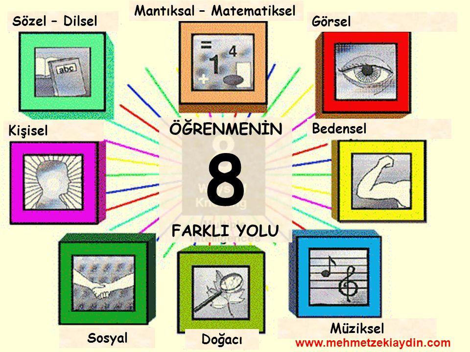 ÖĞRENMENİN 8 FARKLI YOLU Mantıksal – Matematiksel Sözel – Dilsel Kişisel Sosyal Doğacı Müziksel Bedensel Görsel www.mehmetzekiaydin.com