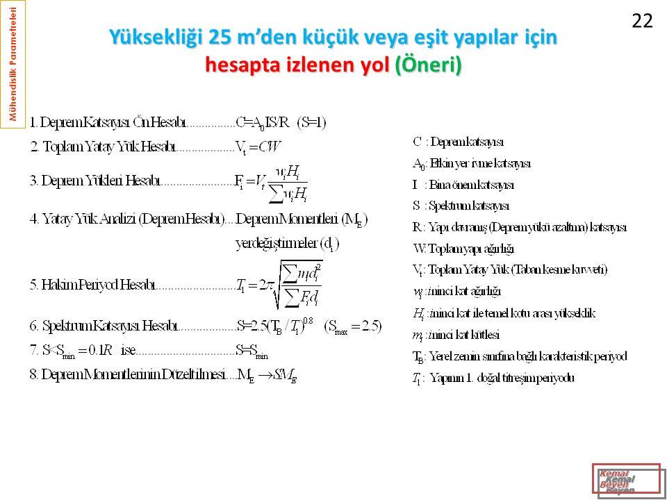 Yüksekliği 25 m'den küçük veya eşit yapılar için hesapta izlenen yol (Öneri) Kemal Beyen Mühendislik Parametreleri 22