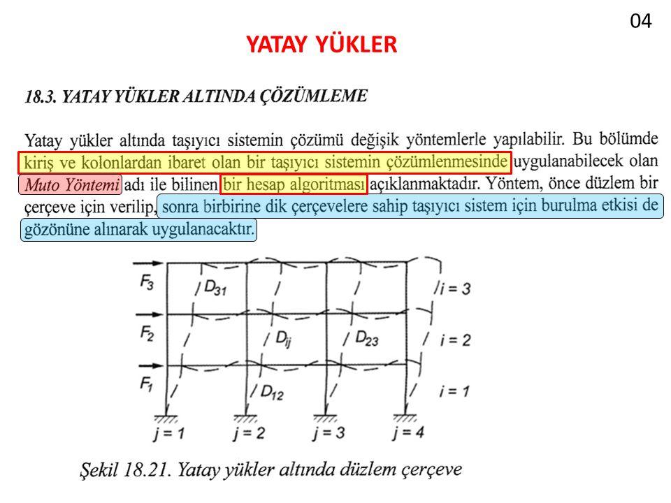 Sayfa 13 den alınan 34A