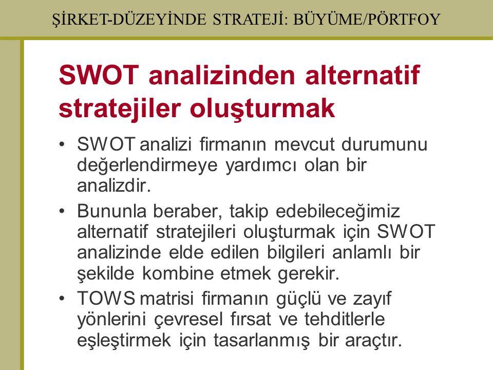 ŞİRKET-DÜZEYİNDE STRATEJİ: BÜYÜME/PÖRTFOY SWOT analizinden alternatif stratejiler oluşturmak SWOT analizi firmanın mevcut durumunu değerlendirmeye yar