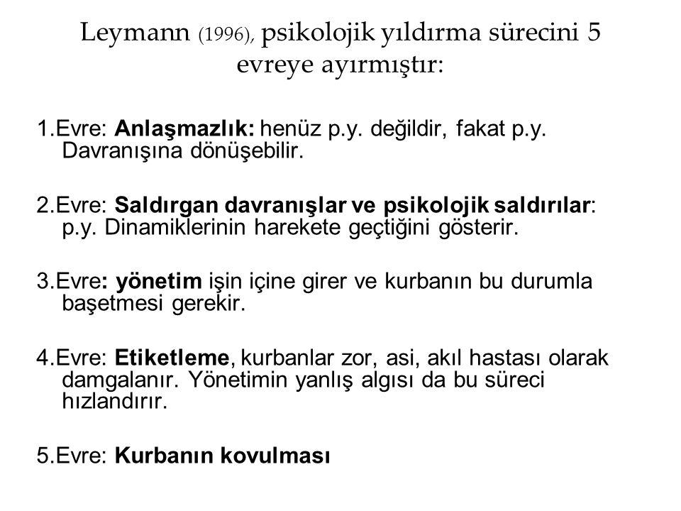 Leymann (1996), psikolojik yıldırma sürecini 5 evreye ayırmıştır: 1.Evre: Anlaşmazlık: henüz p.y. değildir, fakat p.y. Davranışına dönüşebilir. 2.Evre