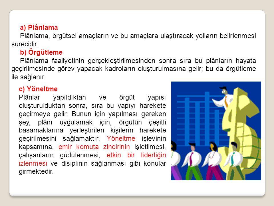 a) Plânlama Plânlama, örgütsel amaçların ve bu amaçlara ulaştıracak yolların belirlenmesi sürecidir. b) Örgütleme Plânlama faaliyetinin gerçekleştiril