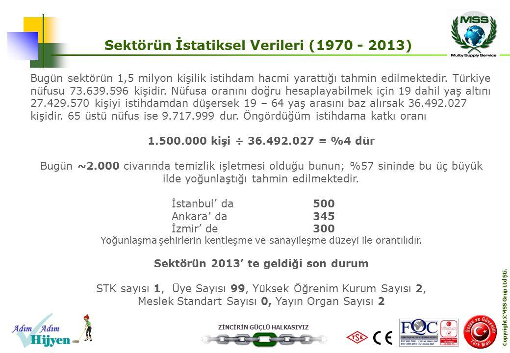 ZİNCİRİN GÜÇLÜ HALKASIYIZ Copyright©MSS Grup Ltd Şti. Sektörün İstatiksel Verileri (1970 - 2013) Bugün sektörün 1,5 milyon kişilik istihdam hacmi yara