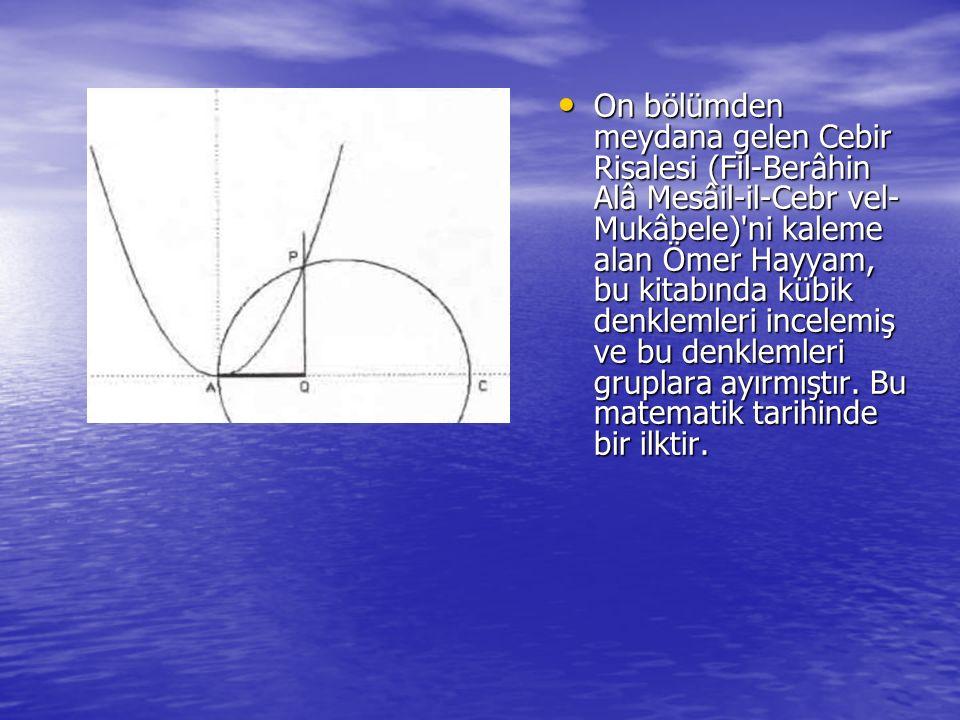 On bölümden meydana gelen Cebir Risalesi (Fil-Berâhin Alâ Mesâil-il-Cebr vel- Mukâbele)'ni kaleme alan Ömer Hayyam, bu kitabında kübik denklemleri inc