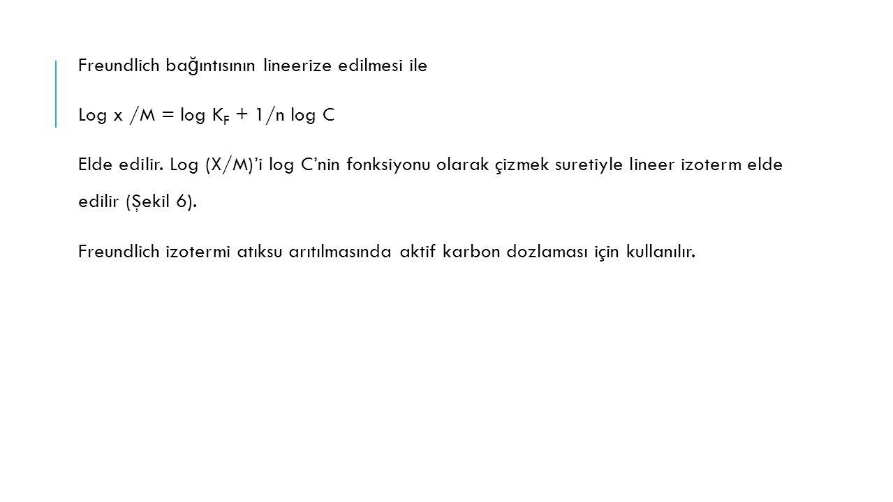 Freundlich ba ğ ıntısının lineerize edilmesi ile Log x /M = log K F + 1/n log C Elde edilir. Log (X/M)'i log C'nin fonksiyonu olarak çizmek suretiyle