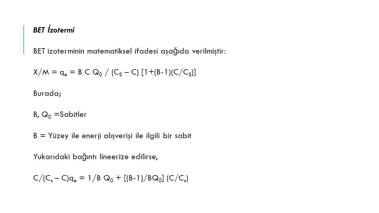 BET İ zotermi BET izoterminin matematiksel ifadesi aşa ğ ıda verilmiştir: X/M = q e = B C Q 0 / (C S – C) [1+(B-1)(C/C S )] Burada; B, Q 0 =Sabitler B