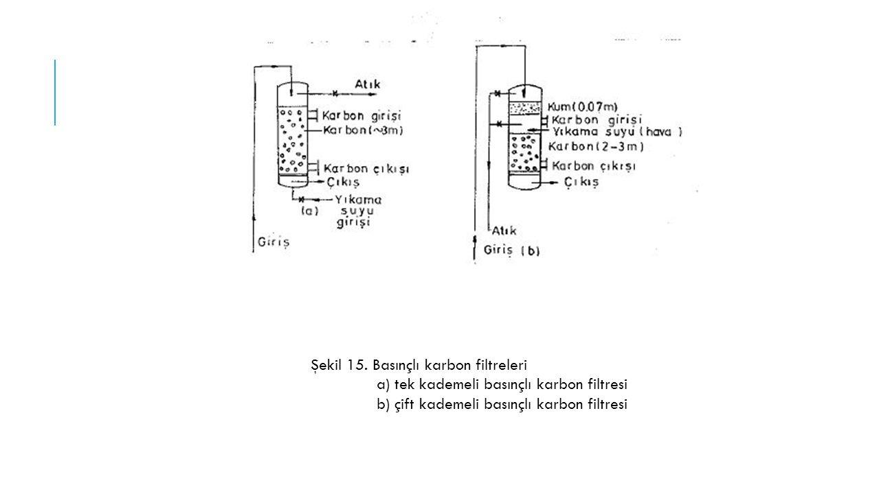 Şekil 15. Basınçlı karbon filtreleri a) tek kademeli basınçlı karbon filtresi b) çift kademeli basınçlı karbon filtresi