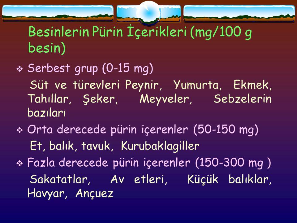 Besinlerin Pürin İçerikleri (mg/100 g besin)  Serbest grup (0-15 mg) Süt ve türevleri Peynir, Yumurta, Ekmek, Tahıllar, Şeker, Meyveler, Sebzelerin bazıları  Orta derecede pürin içerenler (50-150 mg) Et, balık, tavuk, Kurubaklagiller  Fazla derecede pürin içerenler (150-300 mg ) Sakatatlar, Av etleri, Küçük balıklar, Havyar, Ançuez