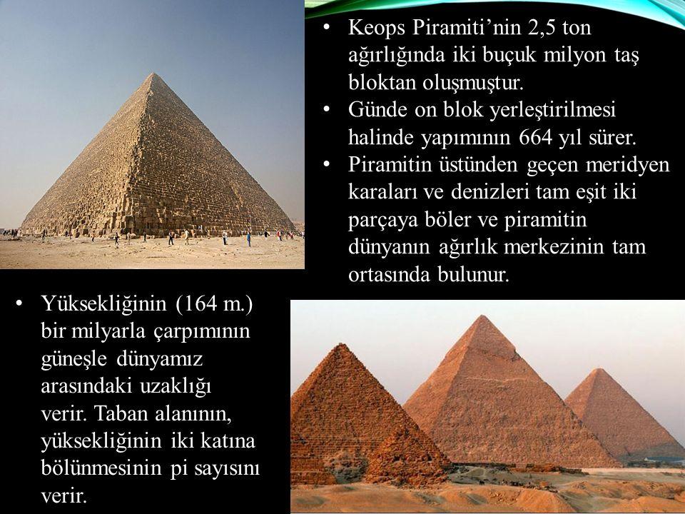 Keops Piramiti'nin 2,5 ton ağırlığında iki buçuk milyon taş bloktan oluşmuştur. Günde on blok yerleştirilmesi halinde yapımının 664 yıl sürer. Piramit