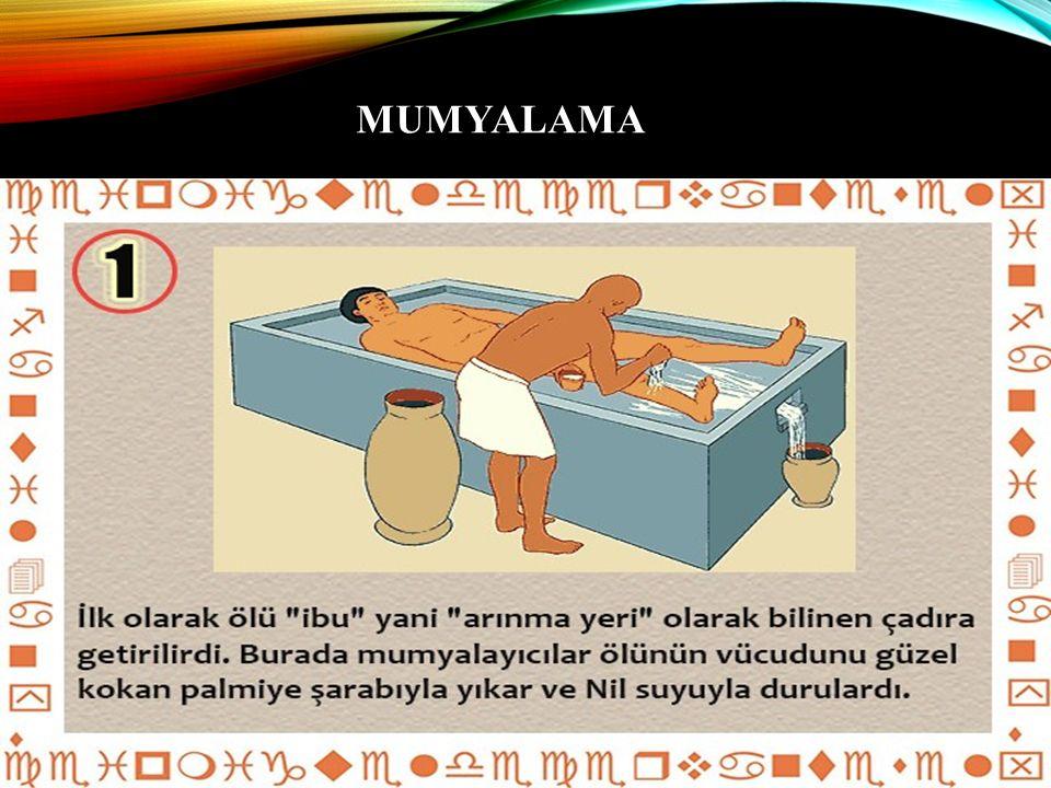 MUMYALAMA