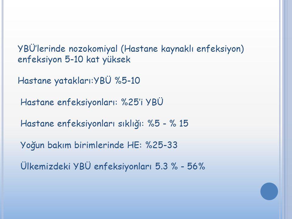 Evsel atık Kullanılan malzemelerin değişim süreleri: Aspiratör kavanozu; 24 saatte bir dezenfeksiyonu Aspiratör torbaları; 2/3 dolunca Aspiratör hortumu; kirlendikçe Enteral Feding (PVC); 6-8 hafta Nazo intestinal tüp (PVC); 6-8 hafta Nazogastrik tüp (lateks);haftada bir