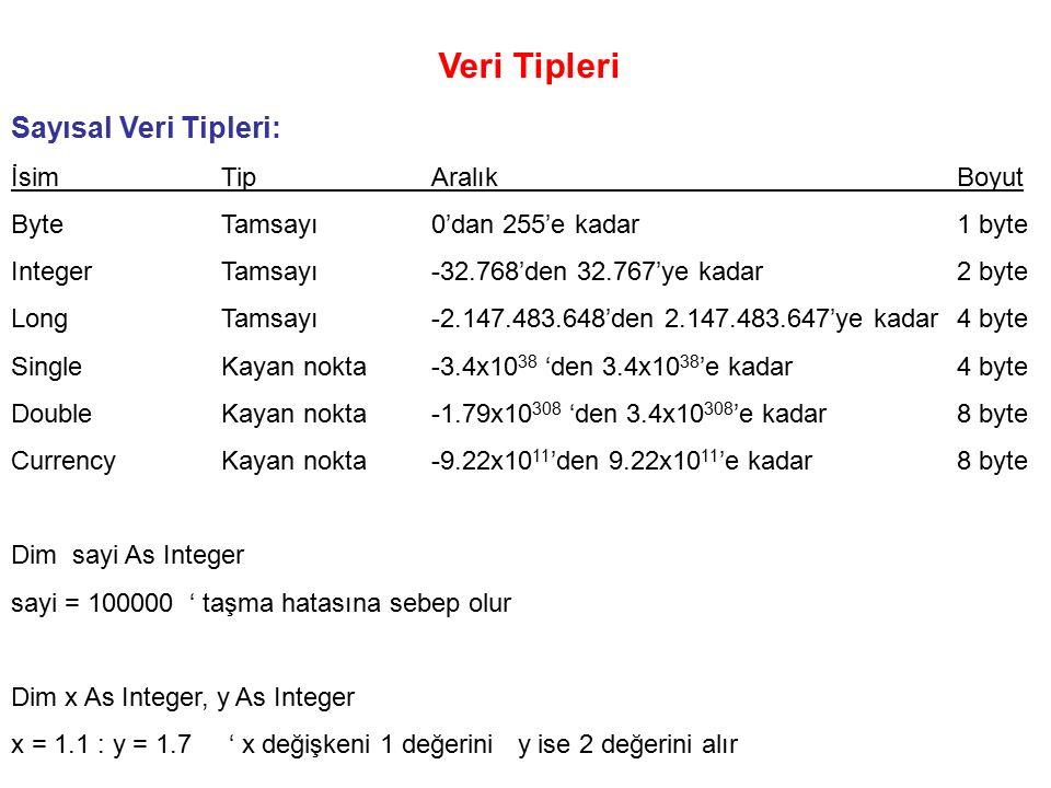 Veri Tipleri Sayısal Veri Tipleri: İsimTipAralıkBoyut ByteTamsayı0'dan 255'e kadar1 byte IntegerTamsayı-32.768'den 32.767'ye kadar2 byte LongTamsayı-2.147.483.648'den 2.147.483.647'ye kadar4 byte SingleKayan nokta-3.4x10 38 'den 3.4x10 38 'e kadar4 byte DoubleKayan nokta-1.79x10 308 'den 3.4x10 308 'e kadar8 byte CurrencyKayan nokta-9.22x10 11 'den 9.22x10 11 'e kadar8 byte Dim sayi As Integer sayi = 100000 ' taşma hatasına sebep olur Dim x As Integer, y As Integer x = 1.1 : y = 1.7 ' x değişkeni 1 değerini y ise 2 değerini alır