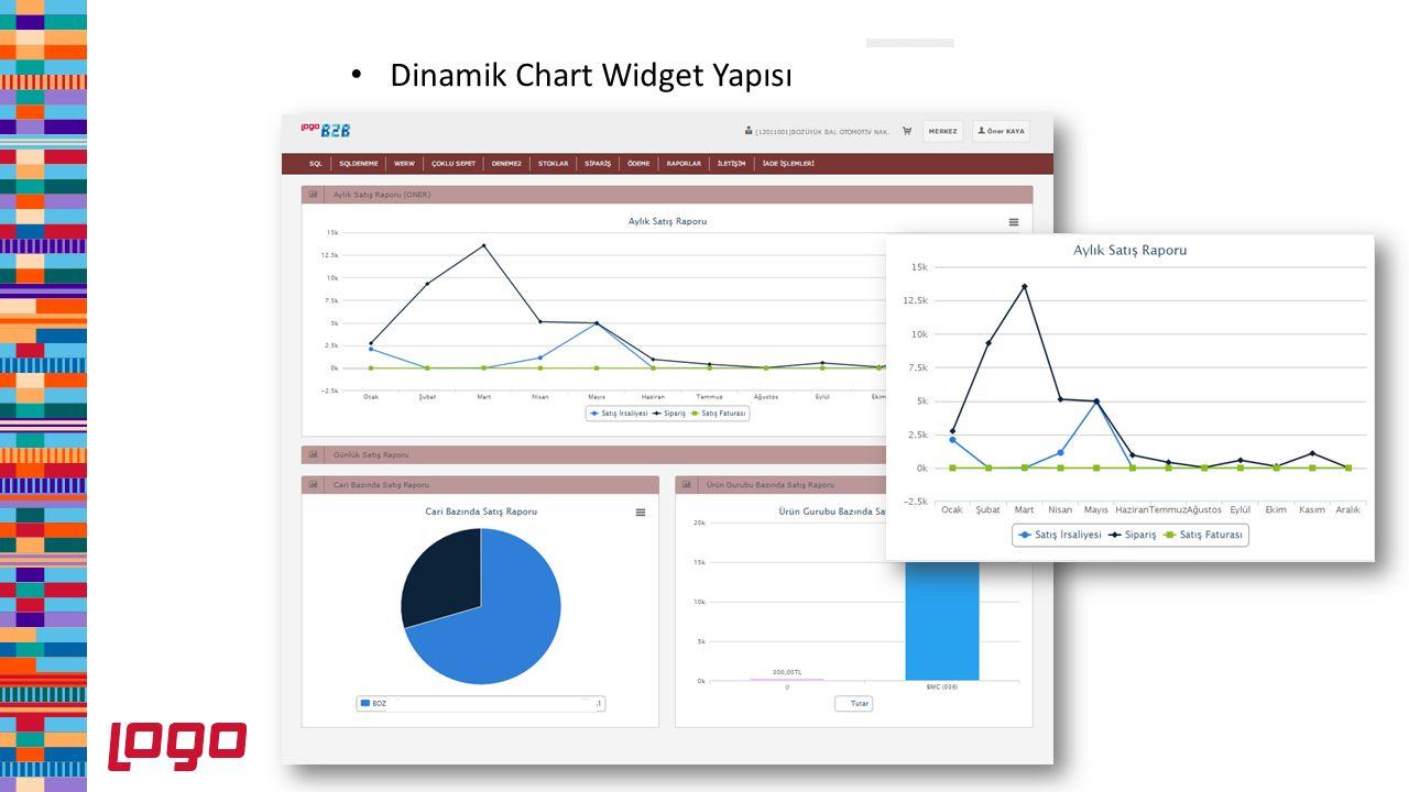 Dinamik Chart Widget Yapısı