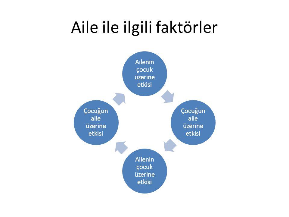 Aile ile ilgili faktörler Ailenin çocuk üzerine etkisi Çocuğun aile üzerine etkisi Ailenin çocuk üzerine etkisi Çocuğun aile üzerine etkisi