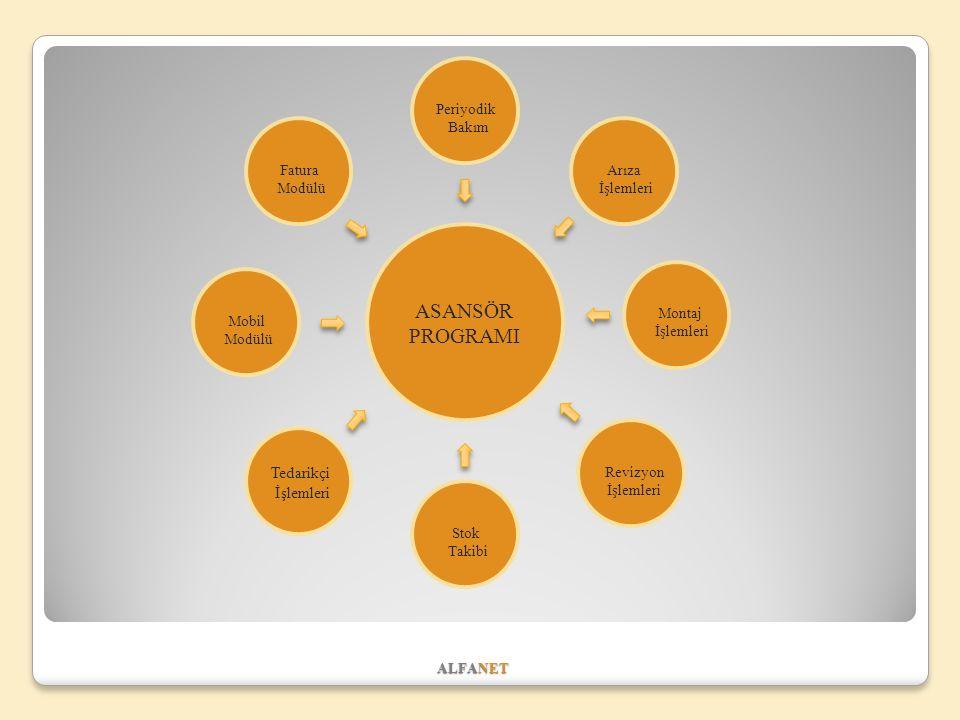 ALFANET ALFANET ASANSÖR PROGRAMI Periyodik Bakım Arıza İşlemleri Montaj İşlemleri Stok Takibi Mobil Modülü Fatura Modülü Revizyon İşlemleri Tedarikçi İşlemleri