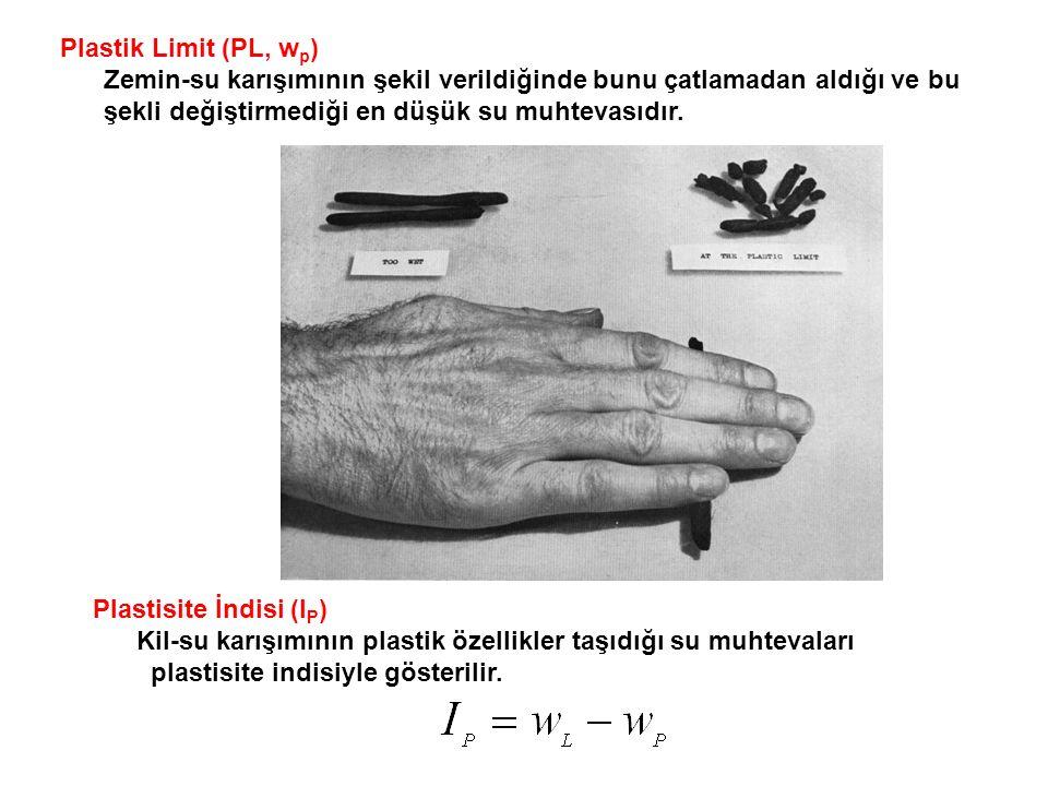Plastik Limit (PL, w p ) Zemin-su karışımının şekil verildiğinde bunu çatlamadan aldığı ve bu şekli değiştirmediği en düşük su muhtevasıdır. Plastisit