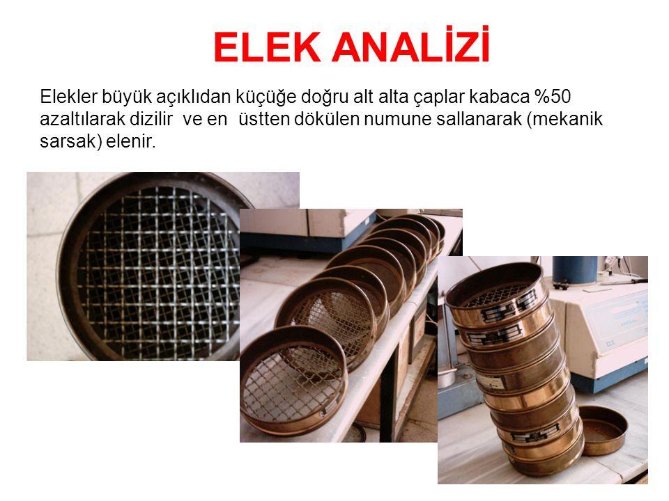 Elekler büyük açıklıdan küçüğe doğru alt alta çaplar kabaca %50 azaltılarak dizilir ve en üstten dökülen numune sallanarak (mekanik sarsak) elenir. EL