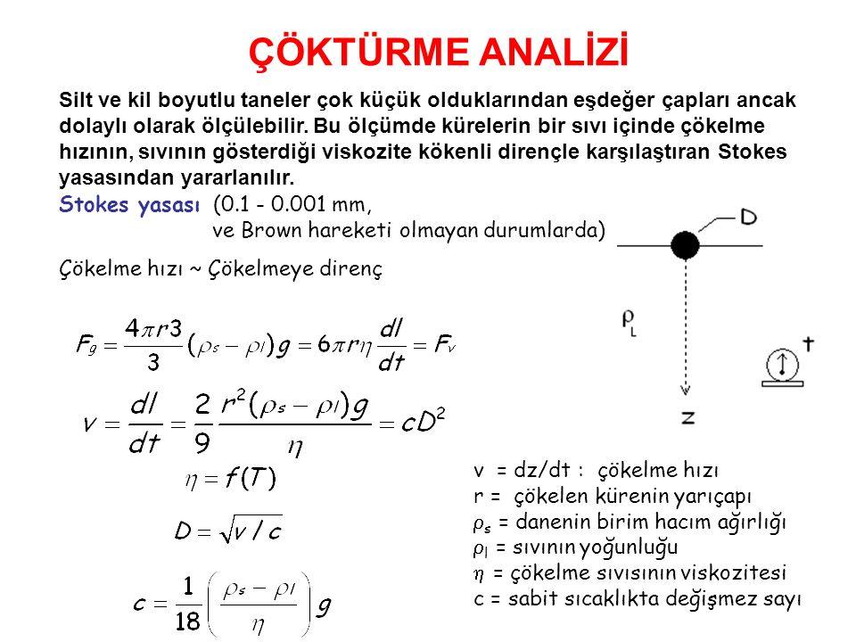 Stokes yasası (0.1 - 0.001 mm, ve Brown hareketi olmayan durumlarda) Çökelme hızı ~ Çökelmeye direnç v = dz/dt : çökelme hızı r = çökelen kürenin yarıçapı  s = danenin birim hacım ağırlığı  l = sıvının yoğunluğu  = çökelme sıvısının viskozitesi c = sabit sıcaklıkta değişmez sayı Silt ve kil boyutlu taneler çok küçük olduklarından eşdeğer çapları ancak dolaylı olarak ölçülebilir.