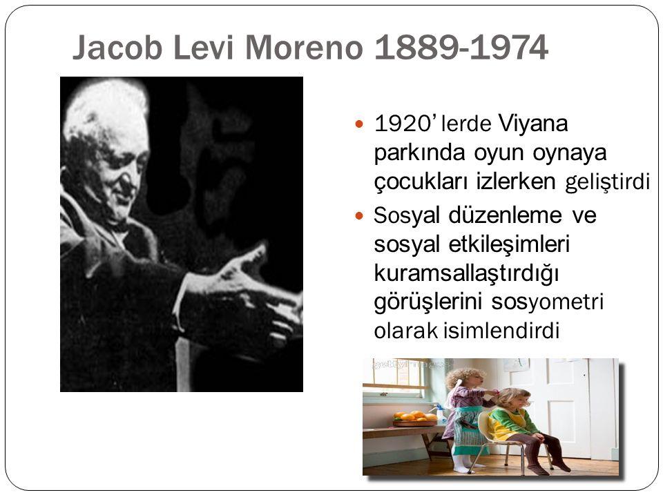 Jacob Levi Moreno 1889-1974 1920' lerde Viyana parkında oyun oynaya çocukları izlerken geliştirdi Sos yal düzenleme ve sosyal etkileşimleri kuramsallaştırdığı görüşlerini sos yometri olarak isimlendirdi