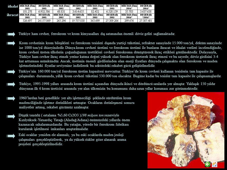 ithalat ihracat Türkiye ham cevher, ferrokrom ve krom kimyasalları dış satımından önemli döviz geliri sağlamaktadır. Krom cevherinin krom bileşikleri