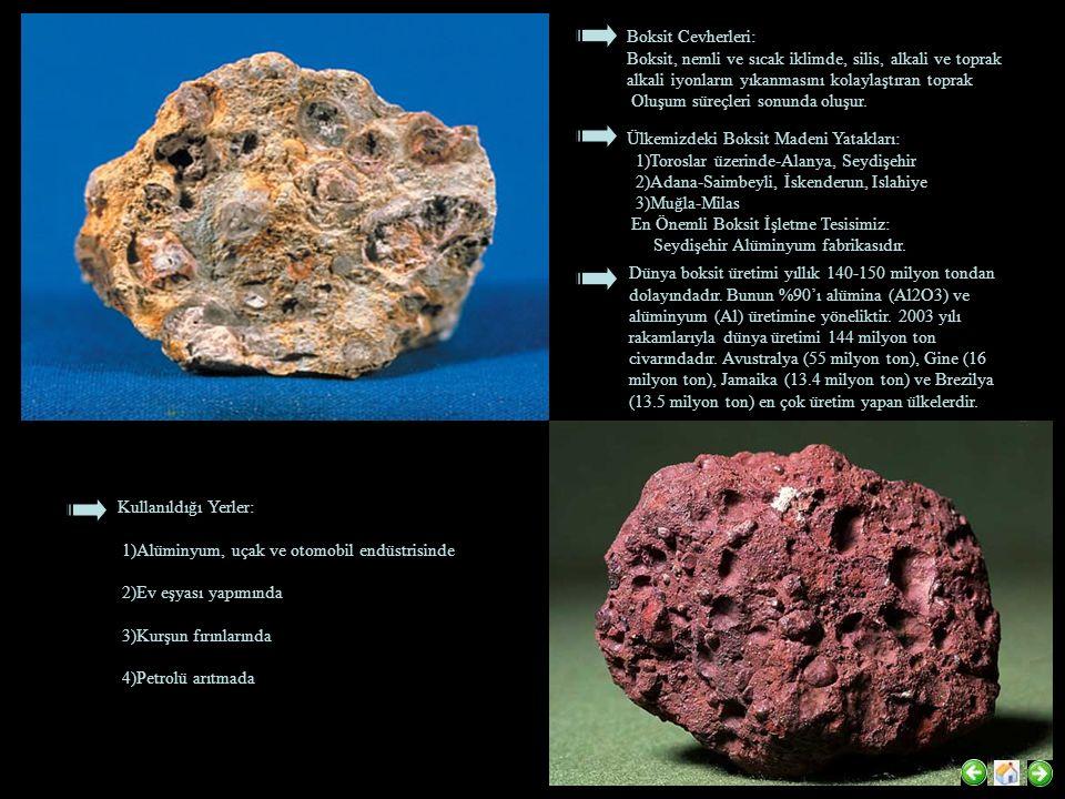Kullanıldığı Yerler: 1)Alüminyum, uçak ve otomobil endüstrisinde 2)Ev eşyası yapımında 3)Kurşun fırınlarında 4)Petrolü arıtmada Boksit Cevherleri: Bok