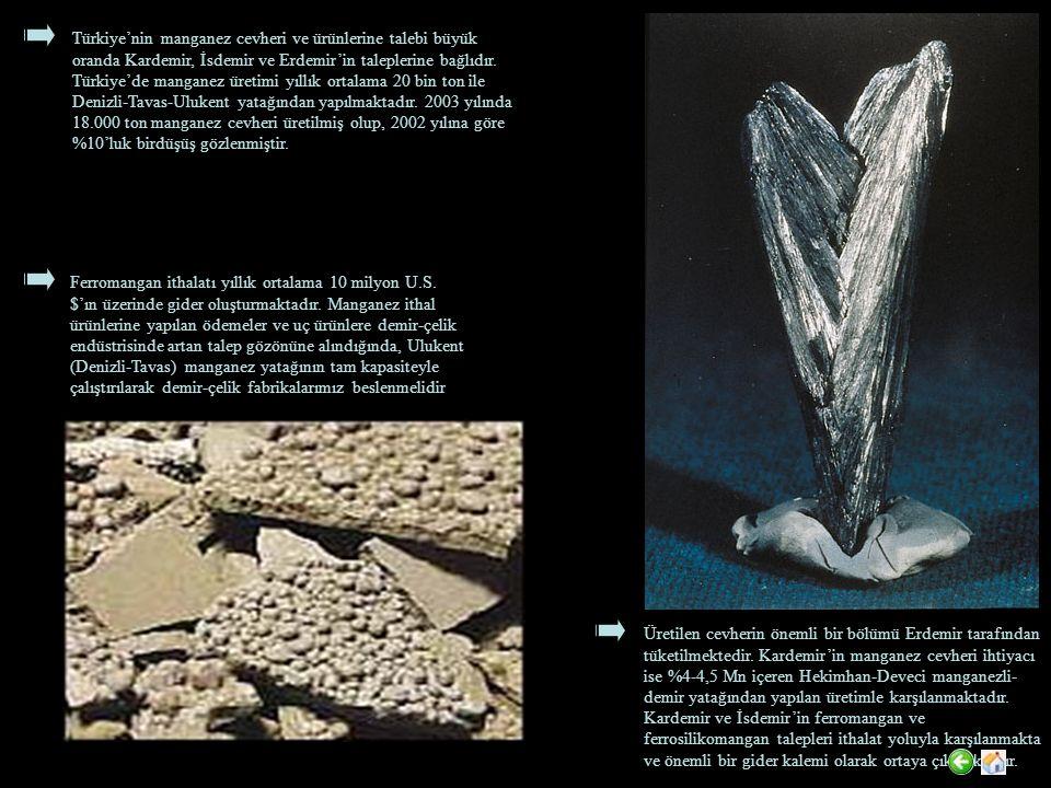 Türkiye'nin manganez cevheri ve ürünlerine talebi büyük oranda Kardemir, İsdemir ve Erdemir'in taleplerine bağlıdır. Türkiye'de manganez üretimi yıllı