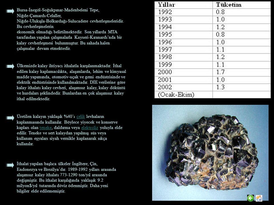 Bursa-İnegöl-Soğukpınar-Madenbeleni Tepe, Niğde-Çamardı-Celaller, Niğde-Ulukışla-Bolkardağı-Sulucadere cevherleşmeleridir. Bu cevherleşmelerin ekonomi