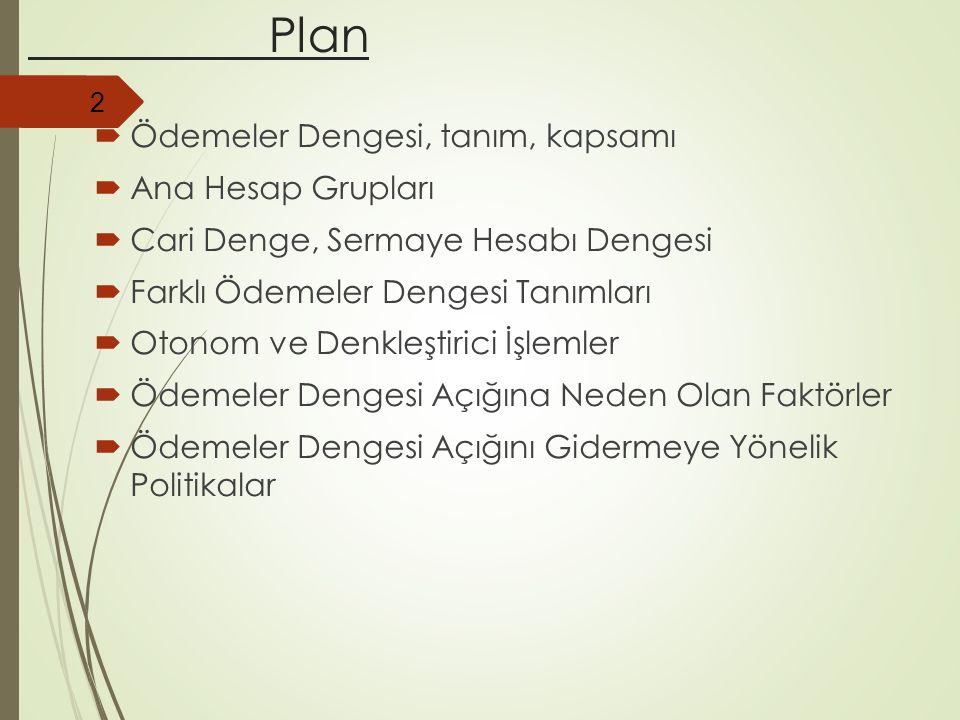 Plan 2  Ödemeler Dengesi, tanım, kapsamı  Ana Hesap Grupları  Cari Denge, Sermaye Hesabı Dengesi  Farklı Ödemeler Dengesi Tanımları  Otonom ve De