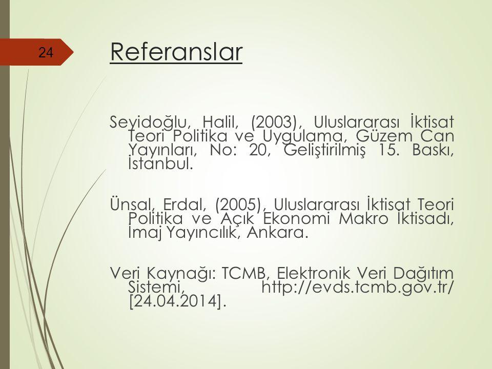 Referanslar Seyidoğlu, Halil, (2003), Uluslararası İktisat Teori Politika ve Uygulama, Güzem Can Yayınları, No: 20, Geliştirilmiş 15. Baskı, İstanbul.