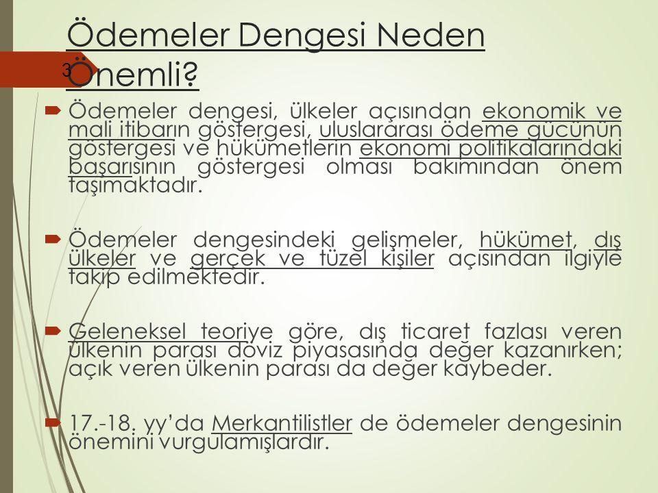 Referanslar Seyidoğlu, Halil, (2003), Uluslararası İktisat Teori Politika ve Uygulama, Güzem Can Yayınları, No: 20, Geliştirilmiş 15.