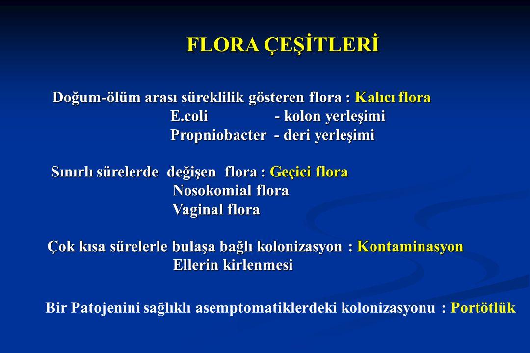 NORMAL FLORA Sağlıklı bireylerin biosfer ilişkili anatomik bölgelerinde yaşayan yerleşik mikroorganizma topluluklarıdır.