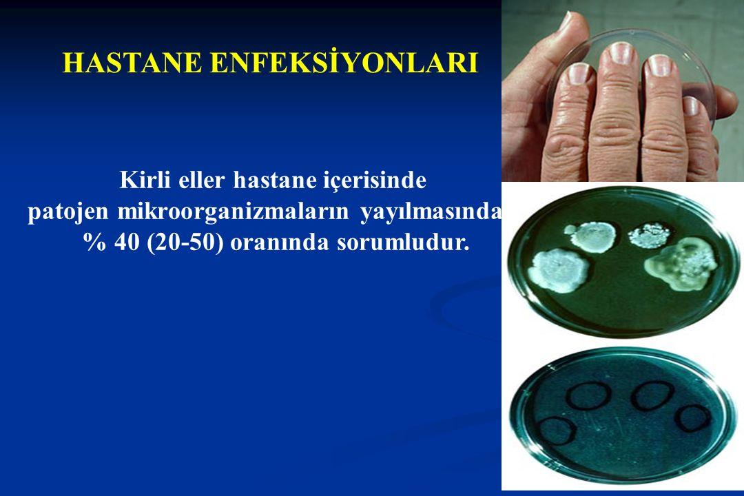 DERİ Kalıcı flora Kalıcı flora :Koagülaz negatif stafilokoklar-Staph.epidermitis- mikrokoklar, Propniobakterler -P.acnes- korinobakterler ve Dermatofitler Geçici flora Geçici flora :Enterik bakteriler, Pseudumonas, MRSA, VRE A.bumanii, S.marcescens,S.maltophilia 3 x 10 6 cfu/ cm 2