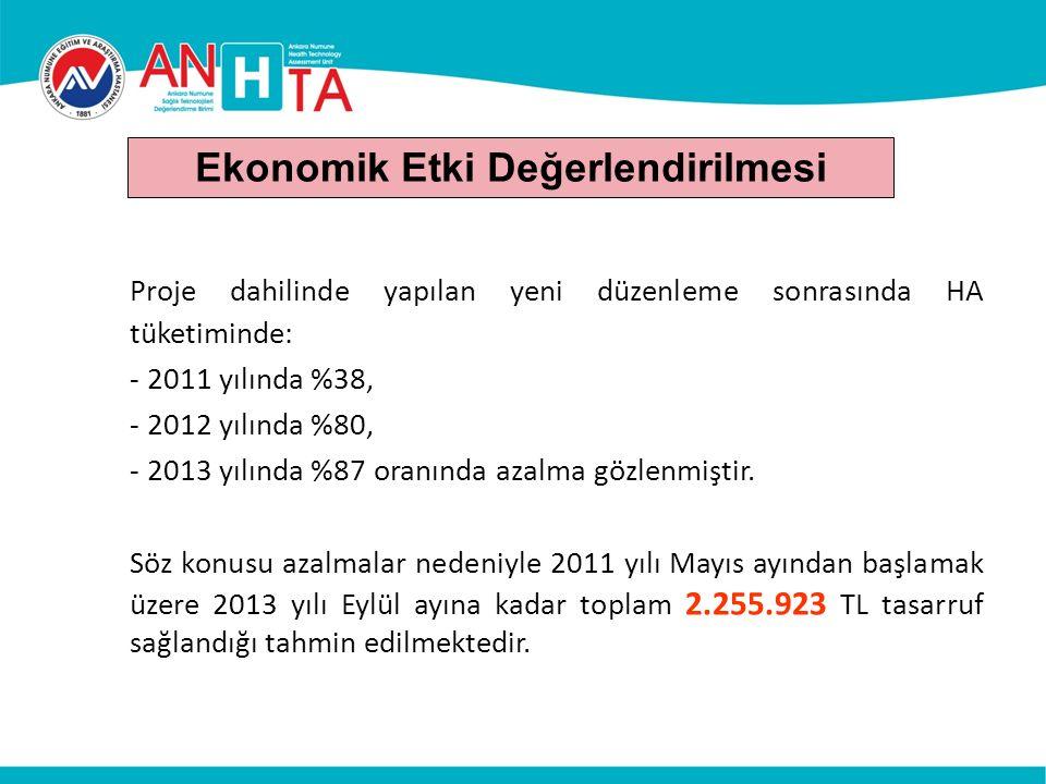 Proje dahilinde yapılan yeni düzenleme sonrasında HA tüketiminde: - 2011 yılında %38, - 2012 yılında %80, - 2013 yılında %87 oranında azalma gözlenmiştir.