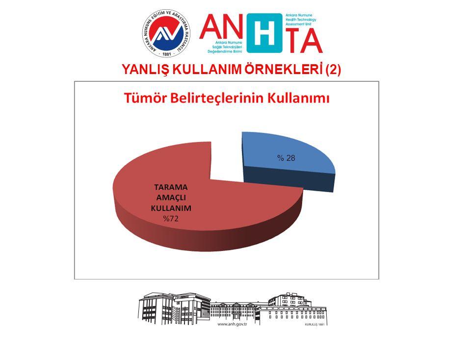 YANLIŞ KULLANIM ÖRNEKLERİ (2) % 28