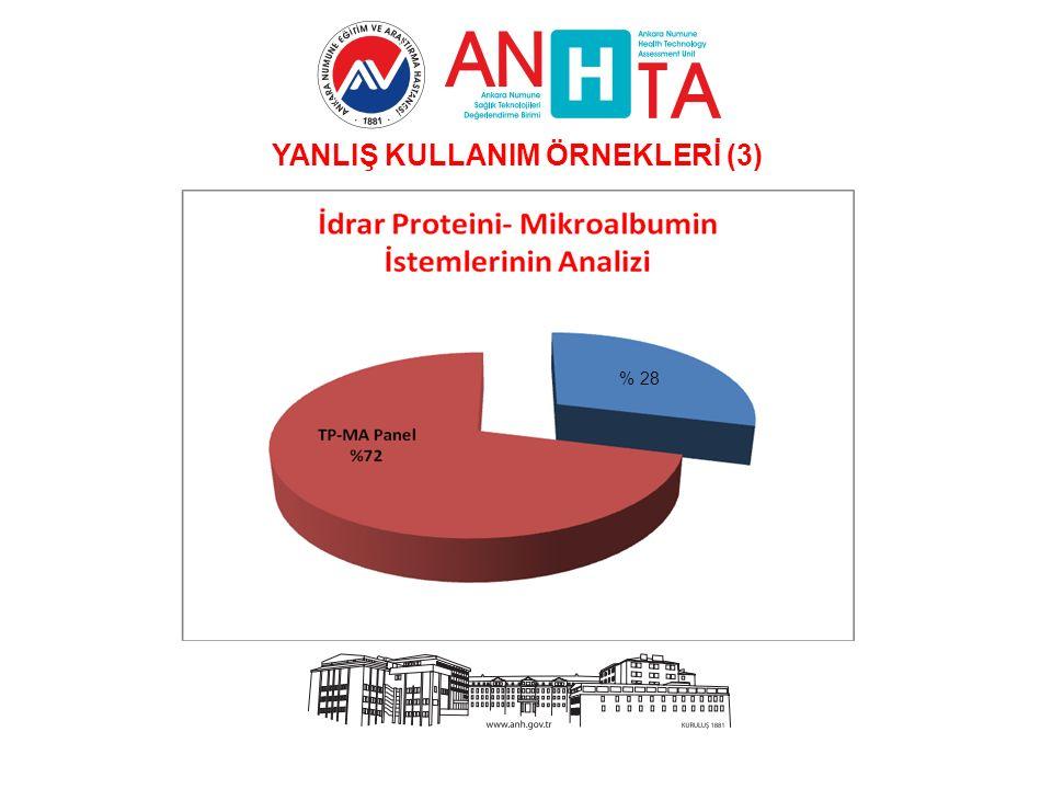 YANLIŞ KULLANIM ÖRNEKLERİ (3) % 28