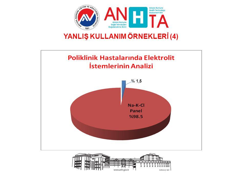YANLIŞ KULLANIM ÖRNEKLERİ (4) % 1,5