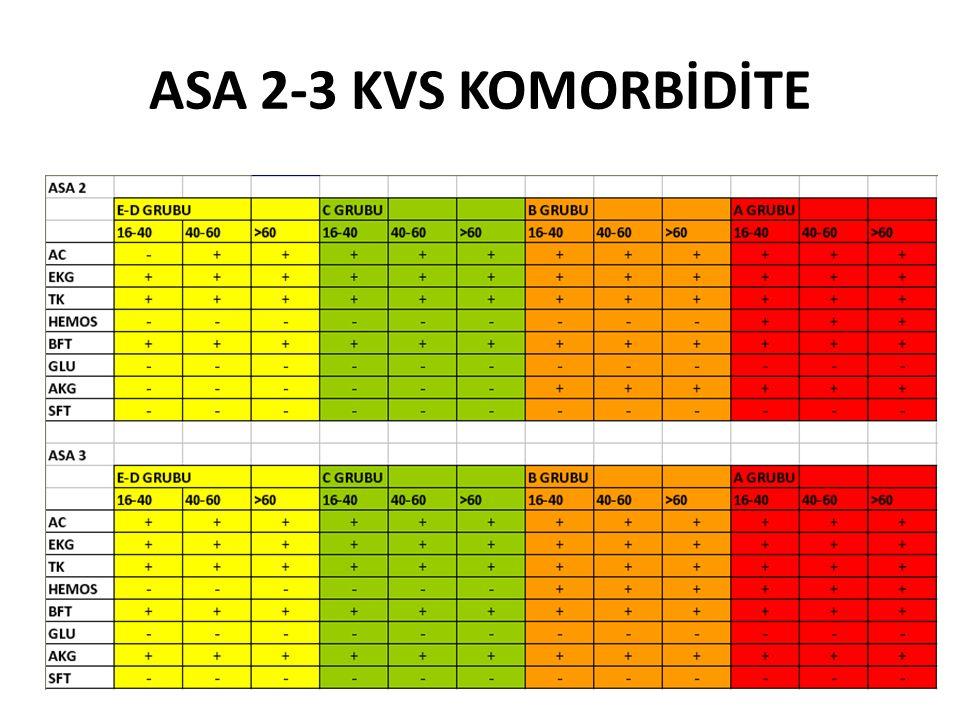 ASA 2-3 KVS KOMORBİDİTE