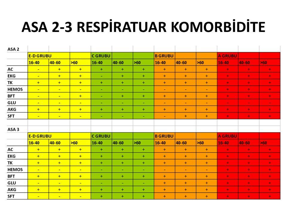 ASA 2-3 RESPİRATUAR KOMORBİDİTE