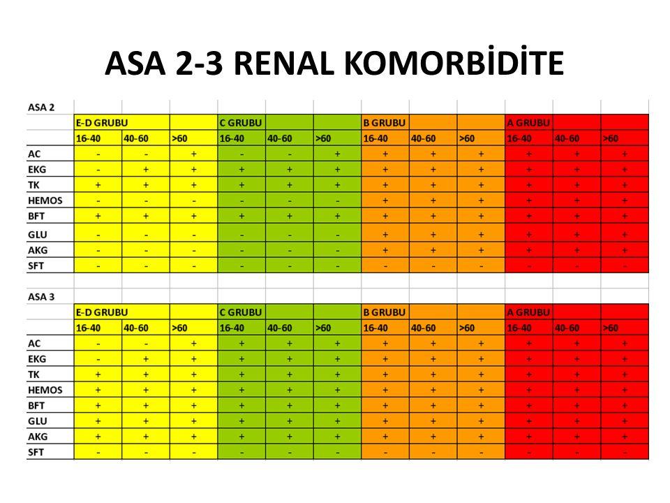 ASA 2-3 RENAL KOMORBİDİTE