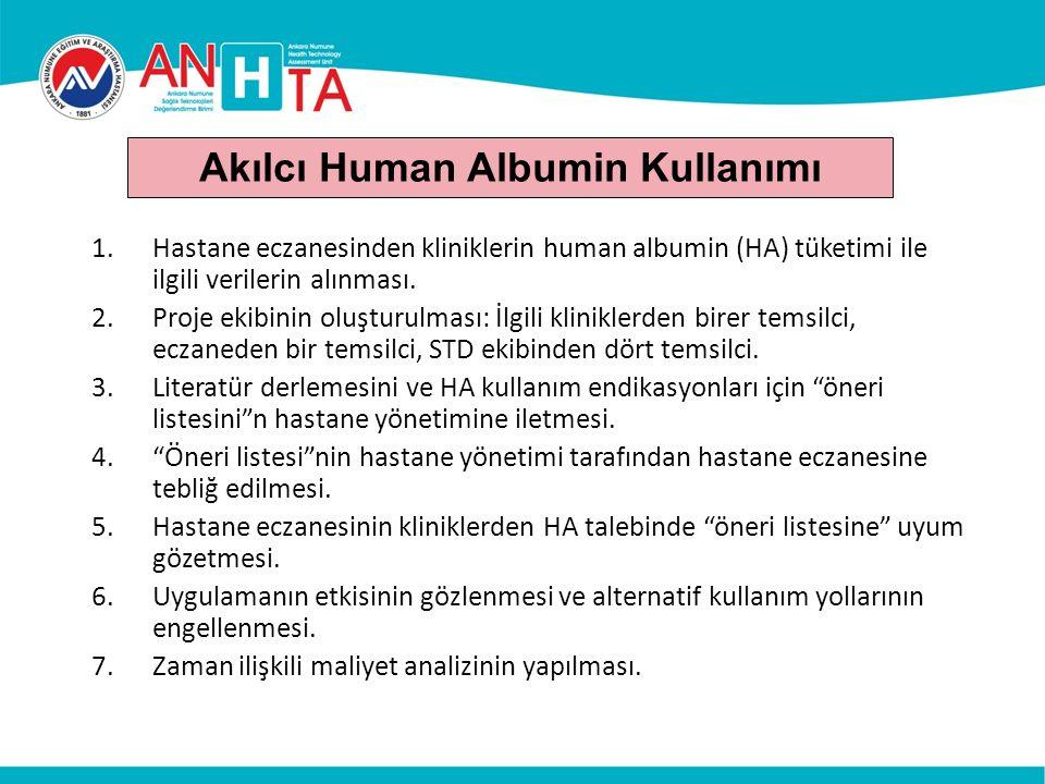 1.Hastane eczanesinden kliniklerin human albumin (HA) tüketimi ile ilgili verilerin alınması.